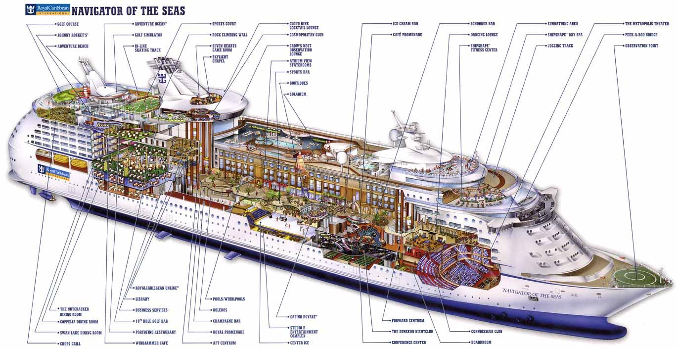 Royal Caribbean Navigator Of The Seas January 21 28 2006